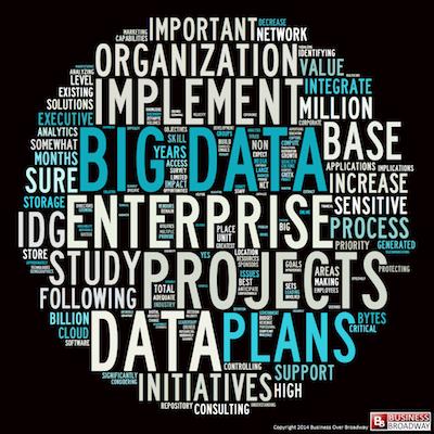 bigdatatrends2014