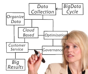 Bringing-together-analytics-and-business-intelligence-to-achieve-results_763_627538_0_14090553_500