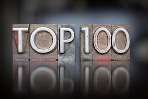 Top 100 Letterpress