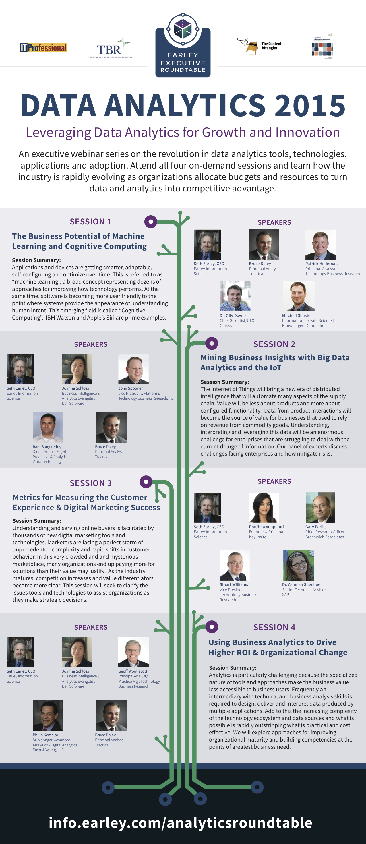 EIS-Infographic-Data-Analytics-Roundtable-Summary-Final