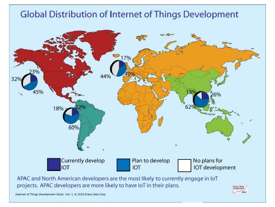 Global-Distribution-of-Internet-of-Things-Development